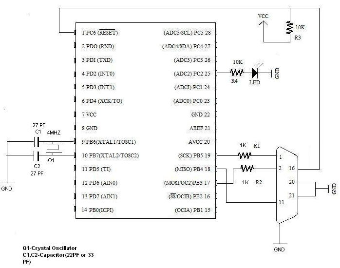 AVR Microcontrollers in Linux HOWTO